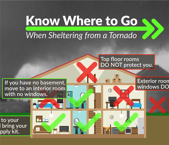 A diagram showing where and where not to go in a house during a tornado